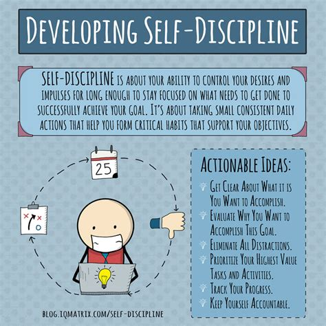 the self discipline blueprint a simple guide to beat procrastination achieve your goals and get the you want books essay self discipline students
