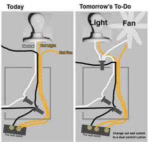 ceiling fan wiring wiring diagram ceiling fan with light kit get free image