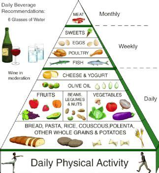 anthocyanins in health and disease books color your plate with fruits and vegetables loss exercise