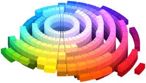 color hues color theory topic hue value chroma