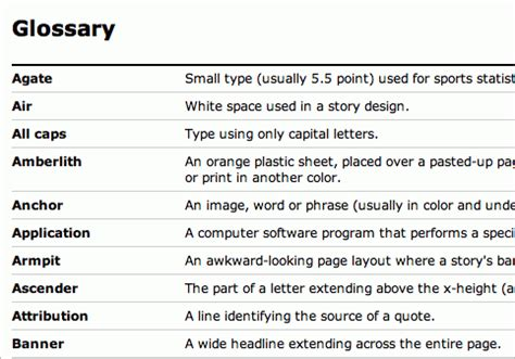 book layout glossary useful glossaries for web designers and developers