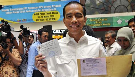 Pembahasa Komprehensif Perpajakan Indonesia tahun pembinaan pajak forum pajak indonesia