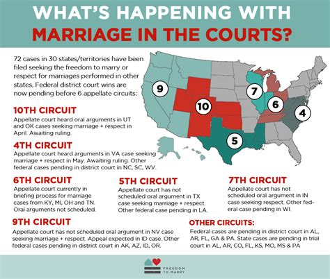 7th Circuit Search What States Are In The 7th Circuit Court Of Appeals Images