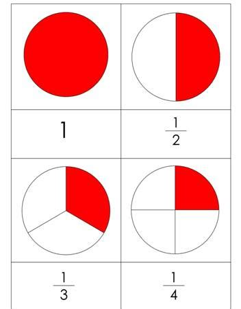 Montessori Fraction fractions cards from montessori for everyone