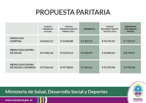 tabla de sueldo de empleados de comercio 2016 tabla salarial 2016 empleados de comercio