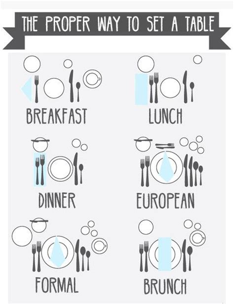 proper way to set a table for dinner best 25 brunch table ideas on brunch