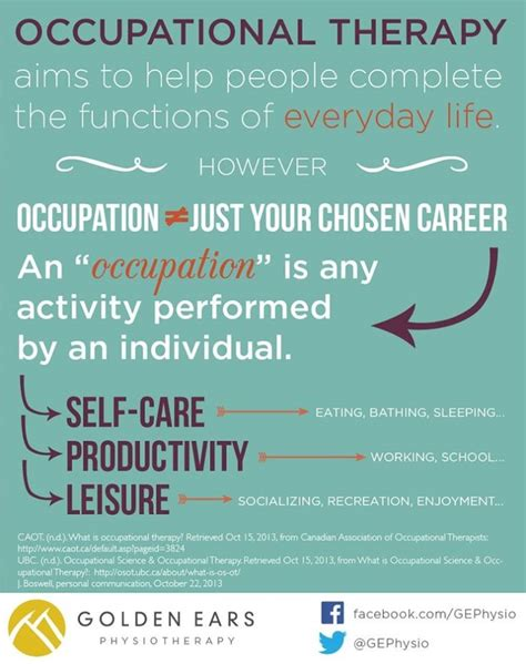 themes of meaning occupational therapy attractive occupational therapy posters and stunning ideas