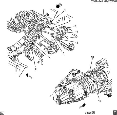 free download parts manuals 2005 gmc envoy transmission control my envoy is making an awful clatter it appears that the large fan that sits behind the radiator