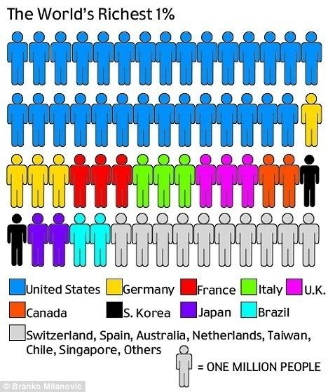how many people are in the house of representatives how many people in the world make 100k us dollars or more