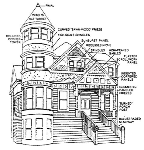 home design vocabulary art now and then queen anne style architecture