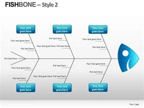 fishbone template ppt fishbone diagram template powerpoint