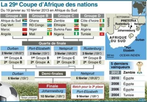Calendrier Can 2013 Fu 223 Afrika Cup Can 2013 Teams Spielplan La Can