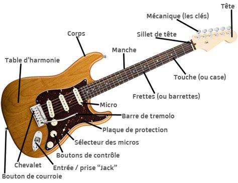 anatomie de la guitare 233 lectrique youjbguitar