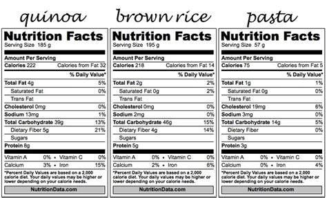 simply quinoa 8 easy ways to prepare quinoa by ghazaleh