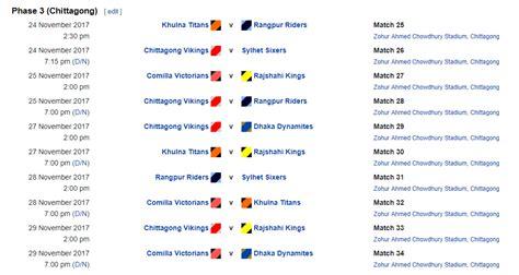 epl table bd bpl 2017 18 fixtures schedule bangladesh premier league
