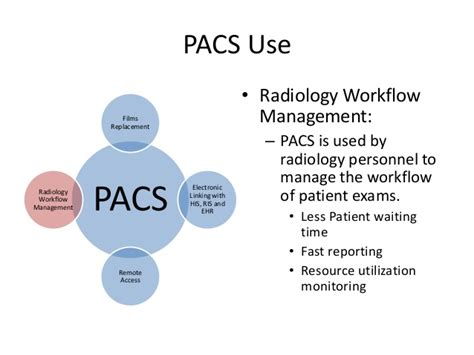 pacs workflow teleradiology 2012
