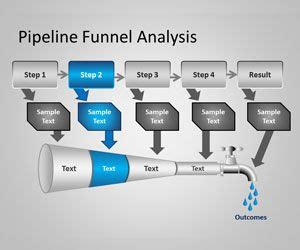 Free Pipeline Funnel Analysis Powerpoint Template Free Powerpoint Templates Slidehunter Com Deal Pipeline Template