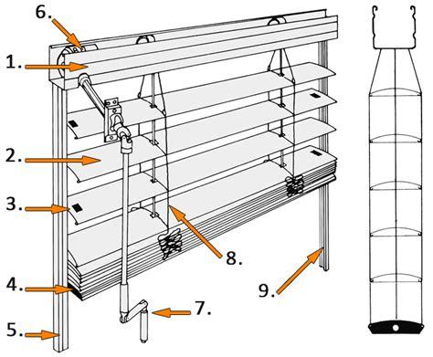 jalousie kabel anschließen raffstores konfigurieren und kaufen sundiscount