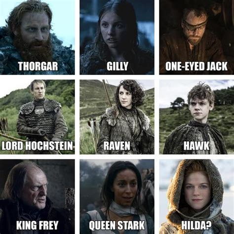 s day actors names names of of thrones characters according to a