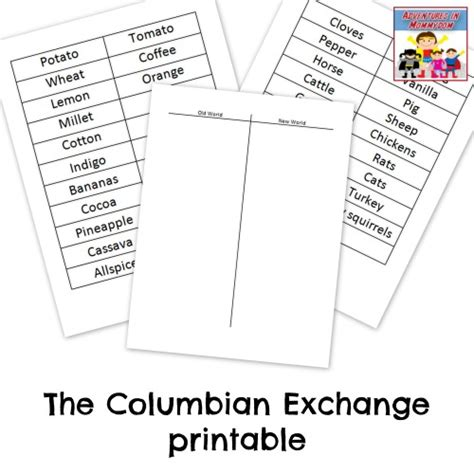 Columbian Exchange Worksheet by What Is The Great Columbian Exchange