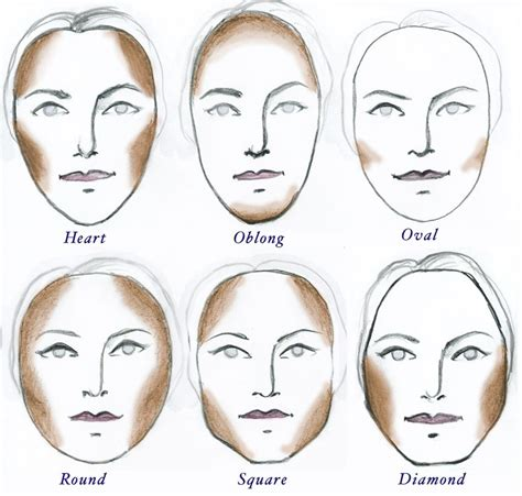 Contour Make contouring chart helpful makeup