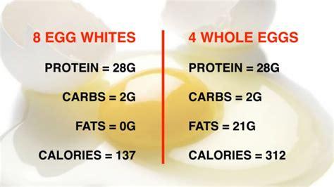 protein 2 eggs whole eggs vs egg whites flex