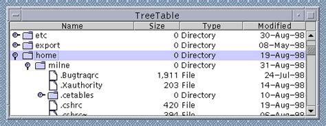 java swing tree table treetables 1