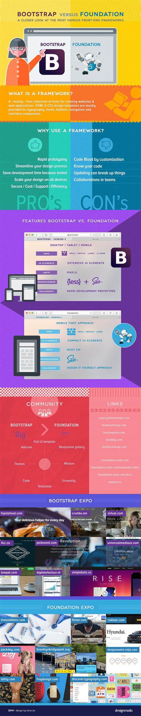 bootstrap tutorial rr foundation infographic bootstrap framework