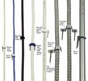 diy electrical wiring residential diy free engine image for user manual