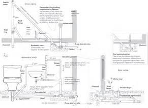 Floor Diagram Software Free plumbing under slab diagrams basic floor plan software friv 5 games