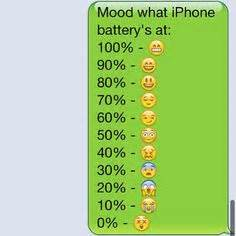 emoji wallpaper battery 1000 images about emojis on pinterest emoticon the