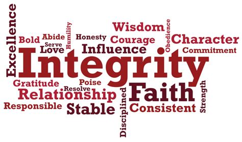 integrity living godâ s word books integrity either you it or you dont linkedin