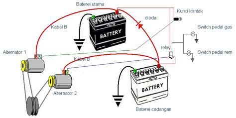 diagram ac mobil panther wiring diagram