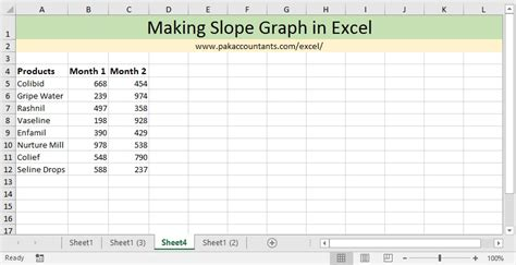 slope excel making a slope chart or bump chart in excel how to