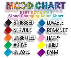 does great do color 13 answers what do all the mood ring colors quora
