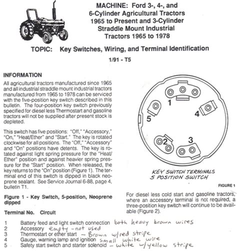 ford tractor ignition switch wiring diagram ford release