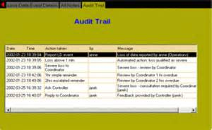 Audit Report Writing Guide by How To Write Audit Report Sle Platinum Class Limousine