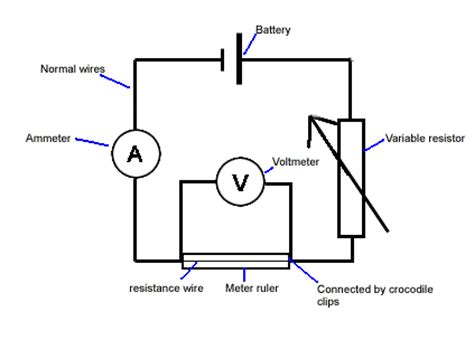 how does a variable resistor work gcse investigating the resistance of resistance wire gcse science marked by teachers