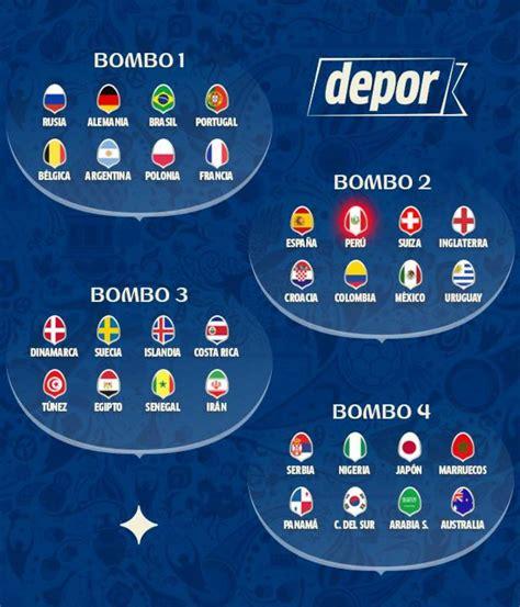grupo de argentina en el mundial per 250 en el mundial rusia 2018 los rivales que evitar 225 en