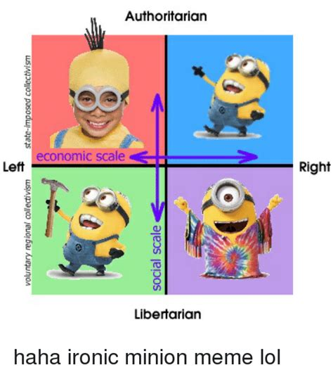Ironic Minion Memes - voluntary regional colledivism social scale state imposed collectivism haha ironic minion meme