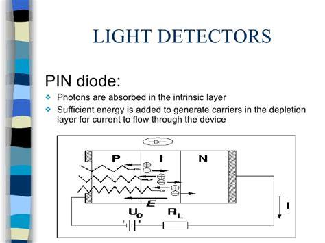 pin diode light detector optical fiber sources and detectors