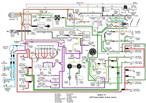 automotive wiring diagram software 28 images