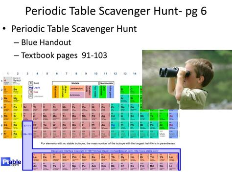 periodic table scavenger hunt ppt bellwork thursday 2 16 2012 powerpoint