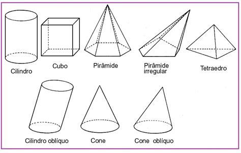 figuras geometricas solidos solidos geometria imagui