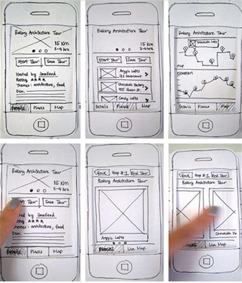 membuat storyboard profil sekolah manfaat kegunaan prototype