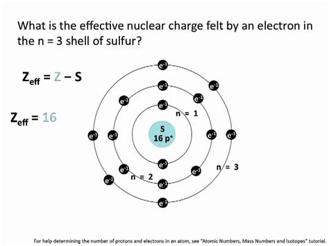 what is the maximum charge that can be stored on the capacitor effective nuclear charge chemistry tutorial
