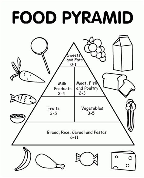 coloring page food pyramid food pyramid coloring pages coloring home