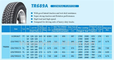 factory supplier triangle brand radial direct supplier triangle tire factory truck tire radial 235 75r17 5 tr689 view tuck tire