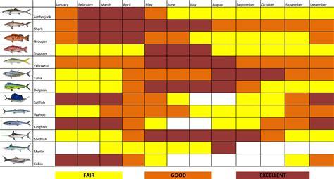 Fish Calendar Florida Fishing Season Calendar Search Results