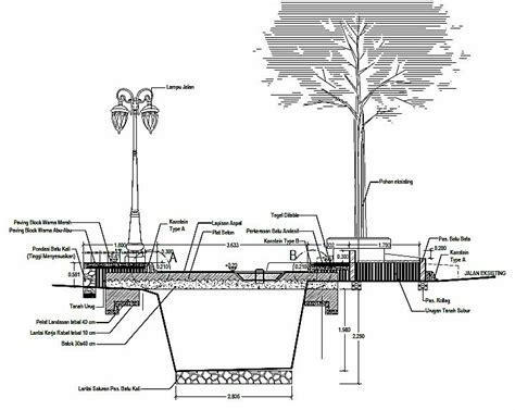 pembangunan infrastruktur kabupaten sukoharjo master plan penataan jalan wajah kota sukoharjo